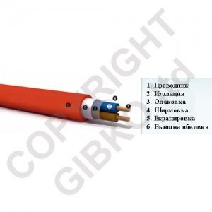 Пожарен кабел